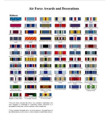 Air force medals chart pdf free download printable