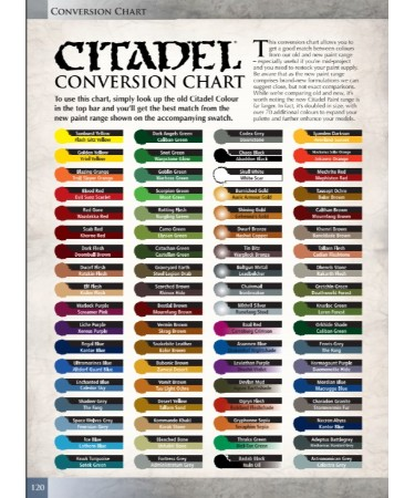Citadel Paint Conversion Chart Pdf Free Download Printable