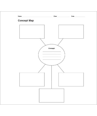 Concept Map Template - Free Download (PRINTABLE)