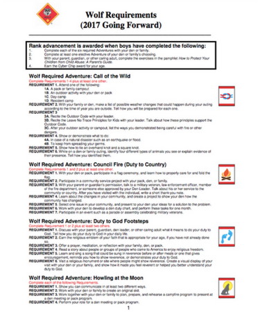 Cub Scouts Wolf Requirements Healthgainstore