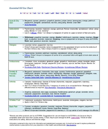 Essential Oil Uses Chart Pdf Free Download Printable