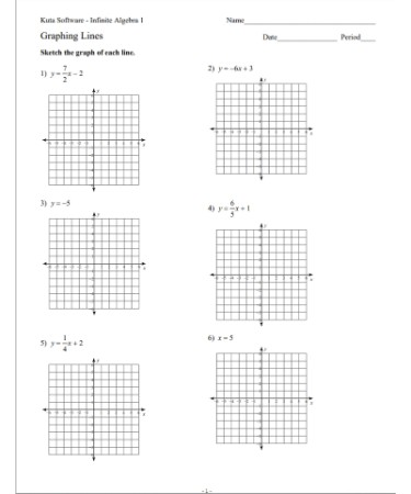 Graphing Linear Equations Worksheet Pdf Scouting Web