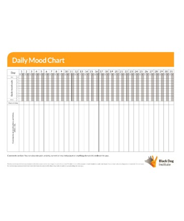 It's just a photo of Printable Mood Chart intended for diary