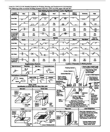 Welding Schematic Symbols Pdf All Kind Of Wiring Diagrams
